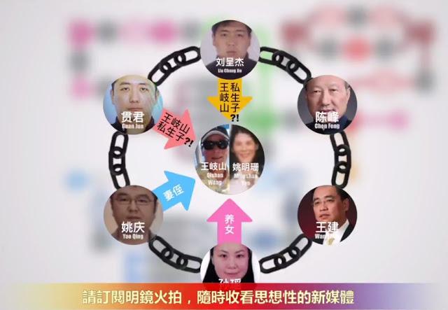 信传媒 | 郭文貴爆高官洗錢 把王岐山及臺灣機構都扯進去