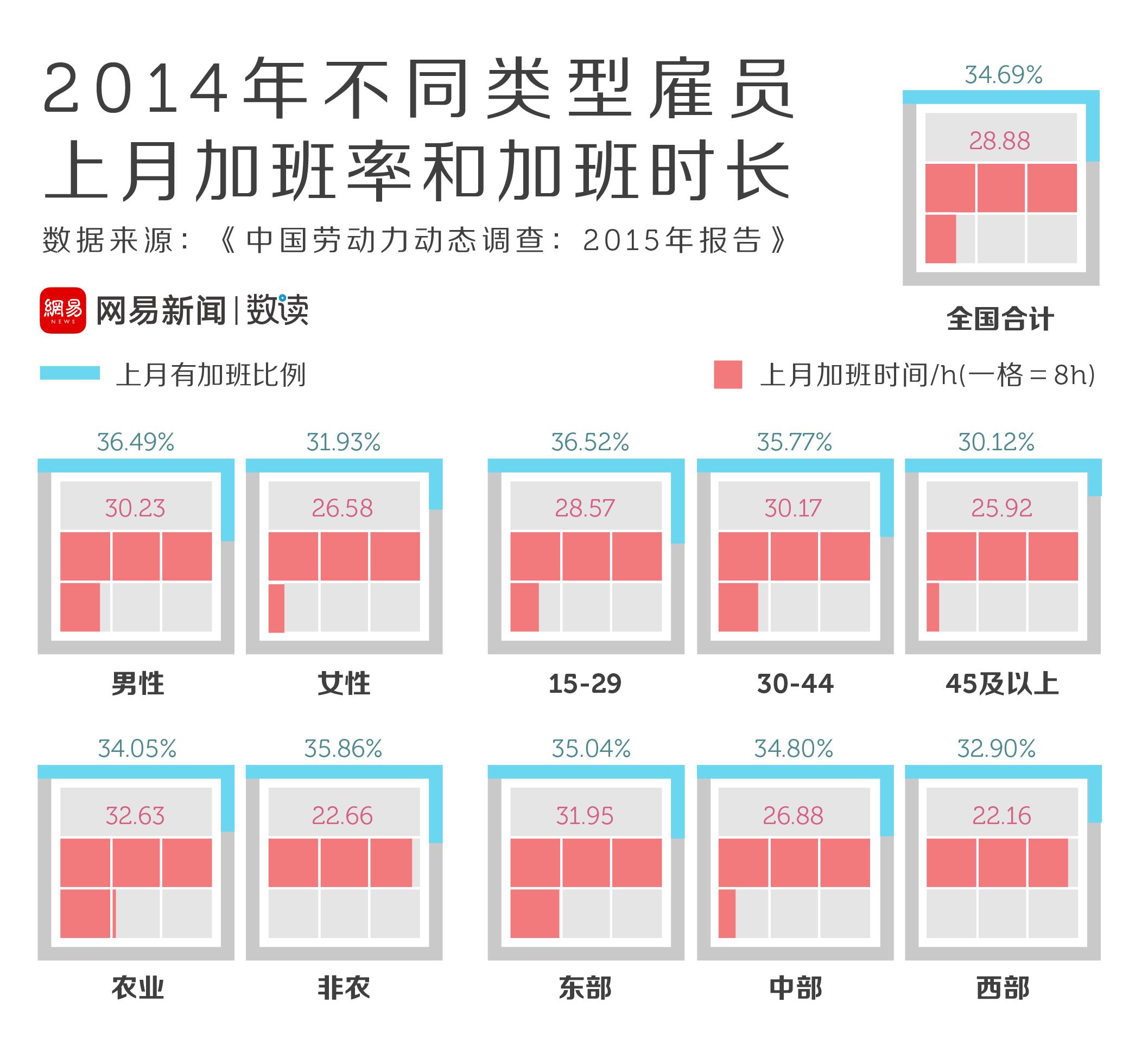 网易数读 | 要不是中国人没假期 谁愿意挤在国庆出去玩