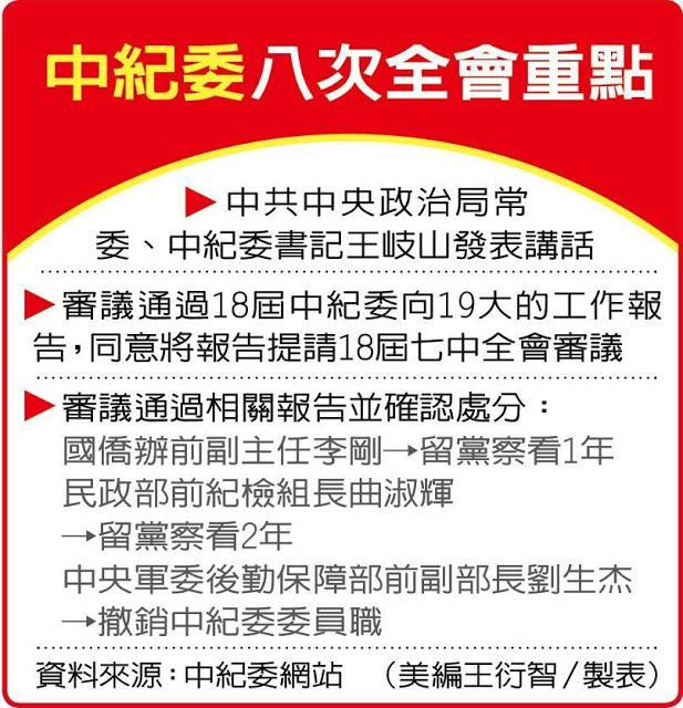 世界日报 | 19大前夕 王岐山发言被消音