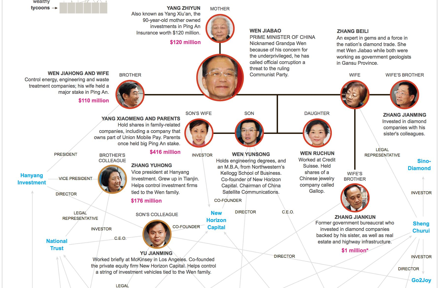 德国之声 | 纽约时报:段伟红事件牵涉温家宝,抑或孙政才?