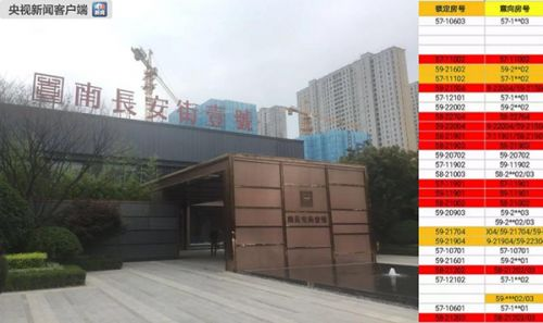 财经网 | 西安回应楼盘摇号前被内定:涉及40多名公职人员