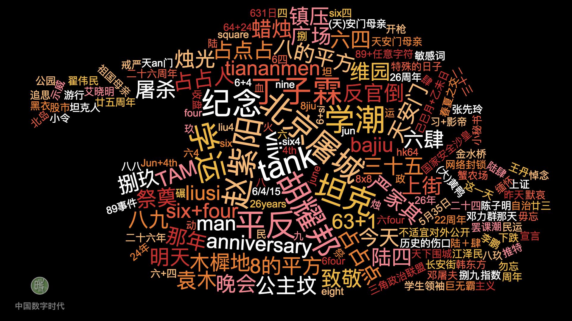 【图说天朝】互联网上的六四:历年禁词集锦