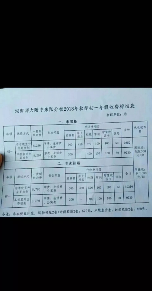 狐度 | 耒阳开学第一课 为什么引得民怨沸腾