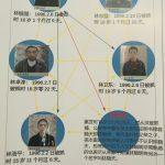 """刘虎:潮汕""""六林""""离奇抢劫杀人案 广东高院廿年后立案复查"""