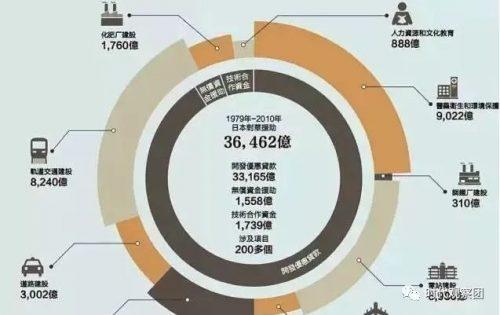 法律人天地 | 中国原来是世界上被援助最多的国家
