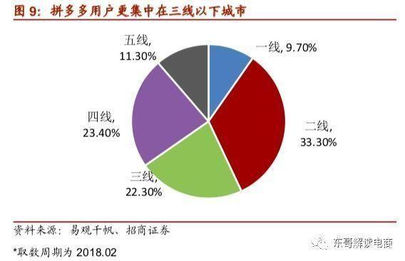 大数据实验室 | 数据告诉你:中国人的学历和收入有多低