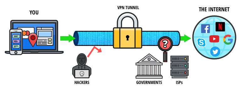 开发者周刊 | 在国内,自己私下使用VPN是否违法?