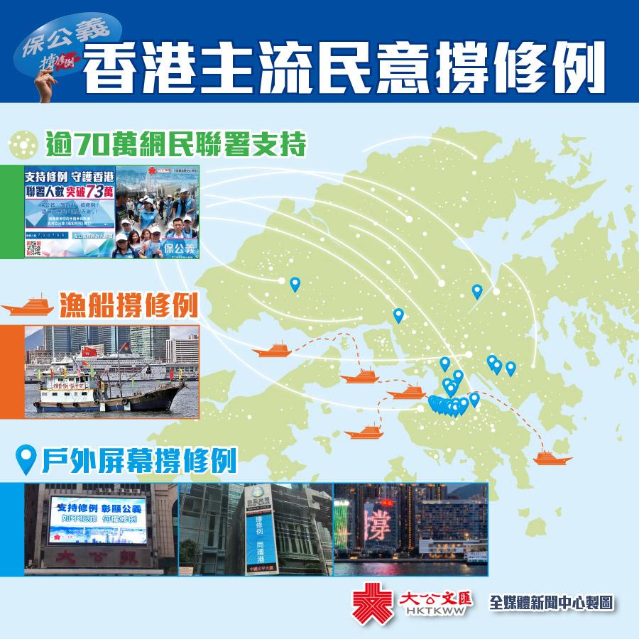【异闻观止】文汇网 | 香港主流民意撑修例