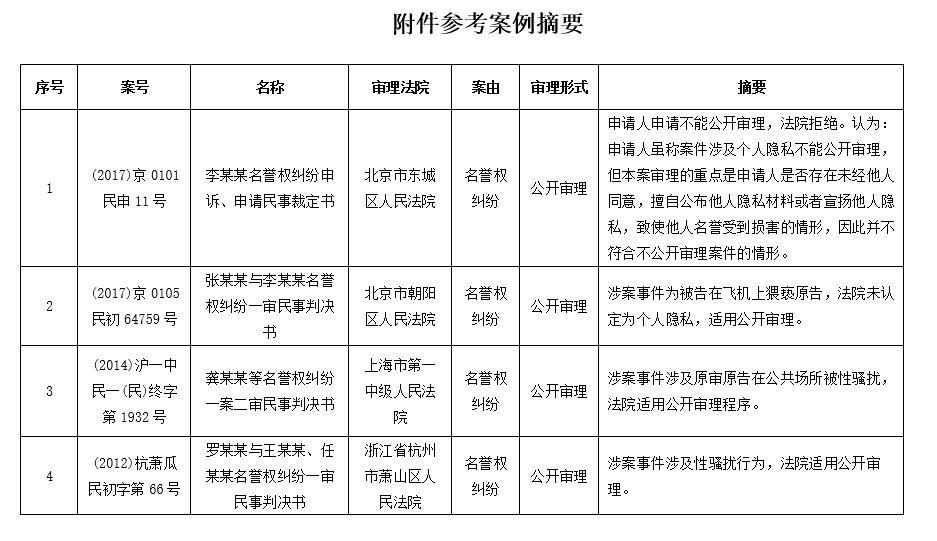 新法 | 请公开审理邓飞#Metoo案