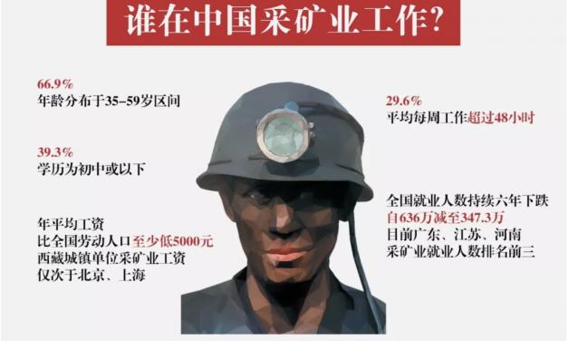 瞳羽镜 | 陷落煤山:数读中国矿难