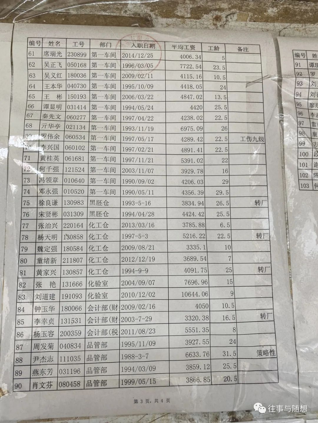 A laminated white piece of paper printed with a list of worker names, numbers, departments, hire date, average monthly salary, years of service and miscellaneous remarks.