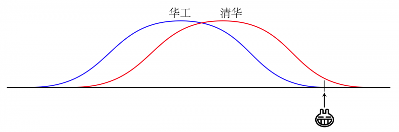 File:体亏屁思.png