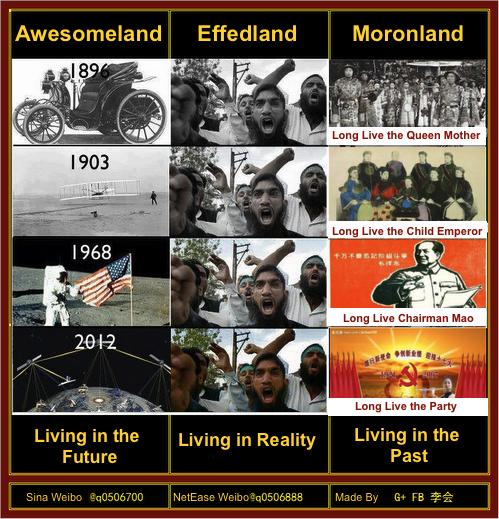 Chinternet Meme: Three Effing Countries