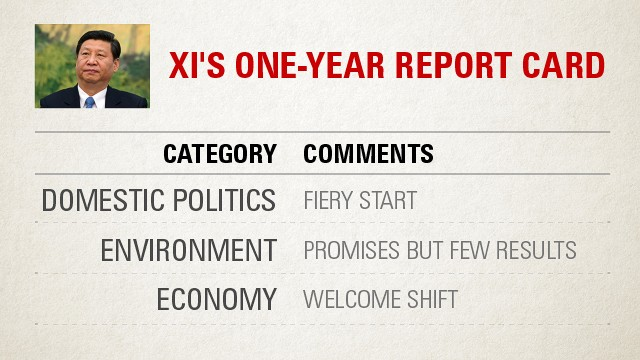 Xi Jinping: A First-Year Report Card